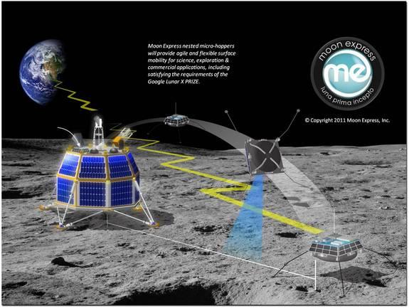 Moon Express Lunar Lander